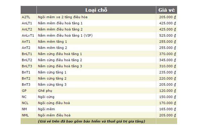 Vé tàu đi Sapa từ Hà Nội bao nhiêu tiền 2