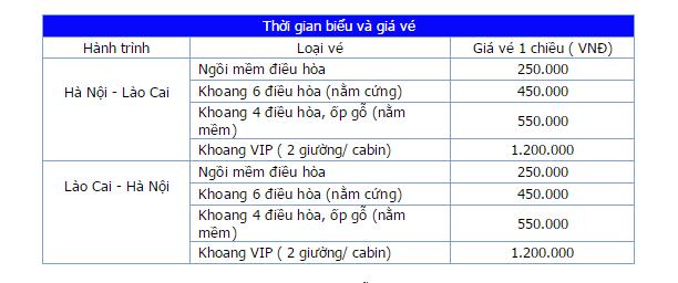 Vé tàu đi Sapa từ Hà Nội bao nhiêu tiền