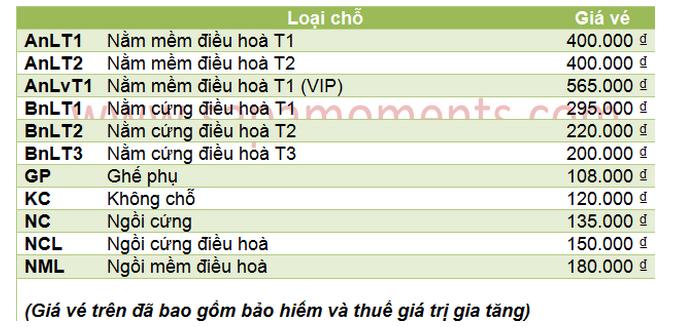 Vé tàu đi Sapa từ Hà Nội bao nhiêu tiền 1